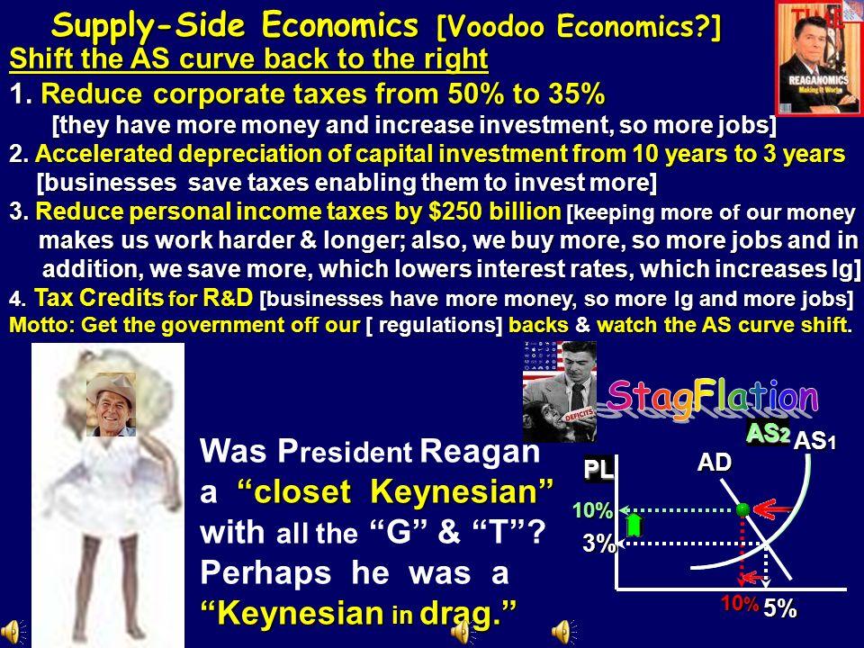 Supply-Side Economics [Voodoo Economics ]